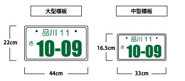 大型と中型のプレートの比較