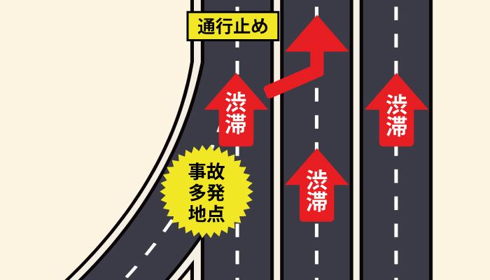 高速での渋滞