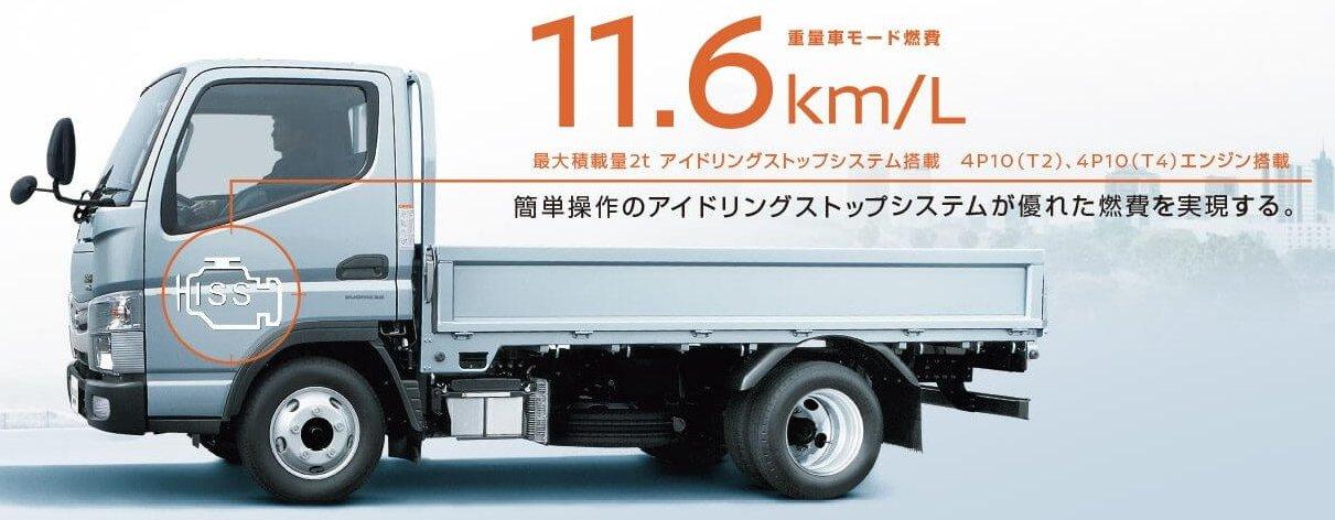 日産アトラス(小型・中型各クラス)現行モデルの燃費や走行性能