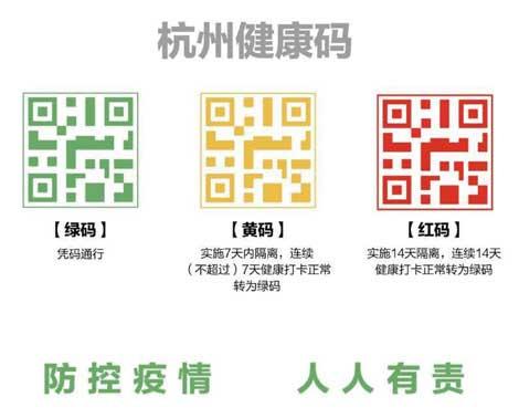 図4:移動の許可証として中国で導入されている健康コード...ザ・トラック