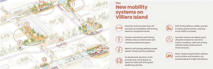 """【図6.Sidewalk Labが提唱する""""Dynamic Curb""""($の数の差が人気の差)】(2019-06-24 Sidewalk Toronto MIDP(Master&Innovation Development Plan)...ザ・トラック"""