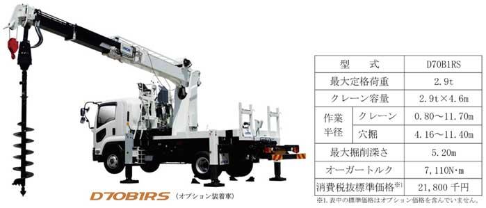 モーメントリミッターを標準装備した穴掘建柱車「D70B1RS」...ザ・トラック
