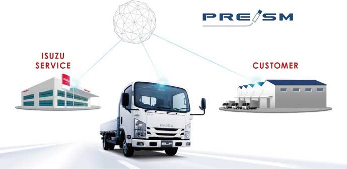 クラス初のコネクテッドトラックとして通信端末が標準搭載されている...ザ・トラック