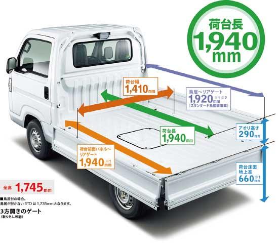 バランスの良い車両設計により積載効率に優れる「ACTY TRUCK」...ザ・トラック