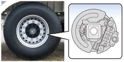 ディスクブレーキの採用により安全性を向上させている...ザ・トラック