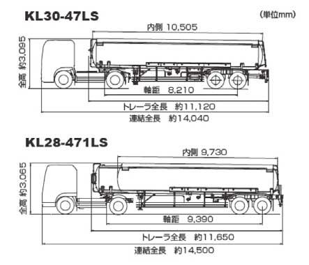 比較外観図(上:新型30kL 下:現行型28kL)...ザ・トラック