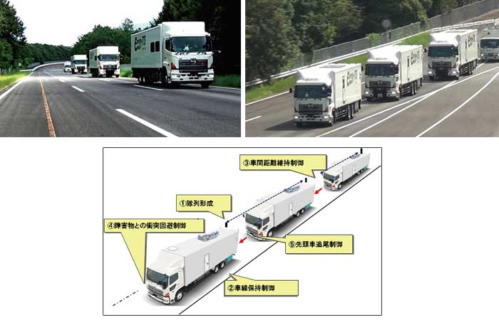 ITS技術・高度運転支援技術...ザ・トラック