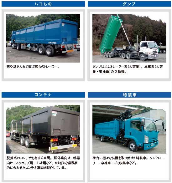 企業訪問 K・Mウィング株式会社...ザ・トラック