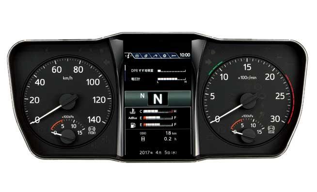 円形メーター(左:速度計、右:回転計)の中央に7インチに拡大された液晶モニターが設置されている。各種情報がここに映し出される...ザ・トラック