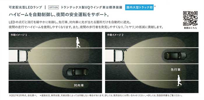 可変配光式LEDヘッドランプも設定された。完成バン型車では標準で採用している...ザ・トラック