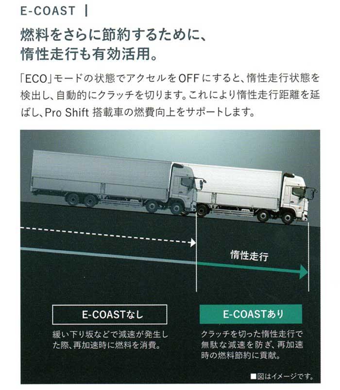 燃費向上策として惰力の活用を積極的に行うプログラム〝Eコースト〟もプロシフトPro Shiftに採用された(本文参照)...ザ・トラック