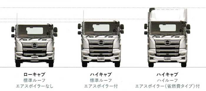 キャブバリエーションは正面から見て3種...ザ・トラック