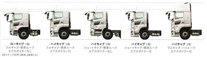 横から見て車軸配列に従って5種ある...ザ・トラック