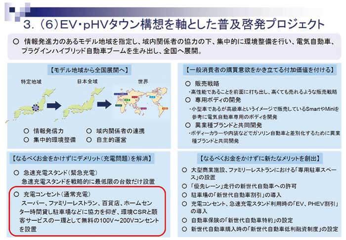 EV・pHVタウン構想…ザ・トラック