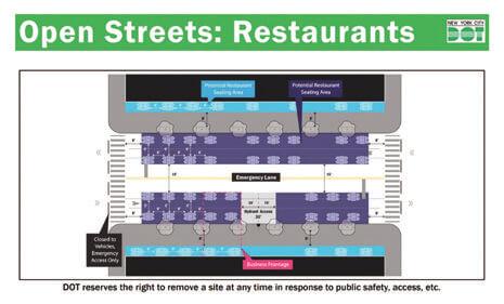 NYC Restaurants 利用ガイドライン